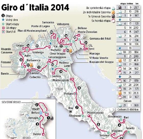 Giro d´Italia - program 2014