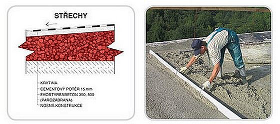 Zateplení střechy ekostyrenbetonem