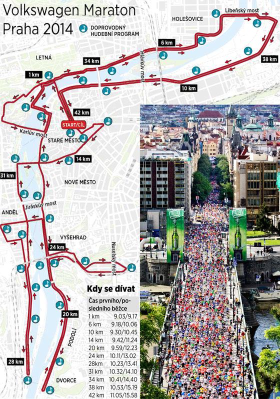 Trasa nedělního pražského Volkswagen Maratonu