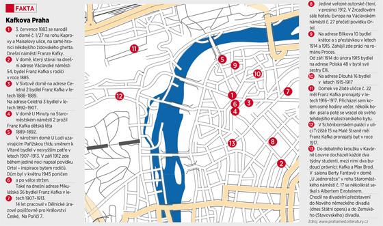 Kafkovy stopy v Praze