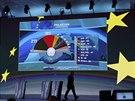Průběžné výsledky voleb do Evropského parlamentu na tabuli v tiskovém centru...