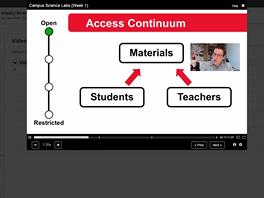 Samotná výuka probíhá kombinací videopřednášek, materiálů, testů a dalších...