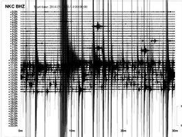 Denní seismogram stanice Nový Kostel ze soboty 31. května 2014