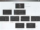 Informační architektura