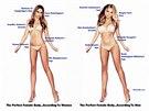 Ideální ženské tělo podle žen a mužů