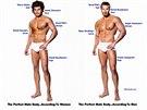 Ideální mužské tělo podle žen a mužů