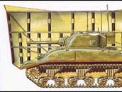 Náčrtek tanku DD Sherman a vodotěsné zástěny
