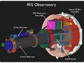 Schéma družice IRIS (Interface Region Imaging Spectrograph), která využívá...