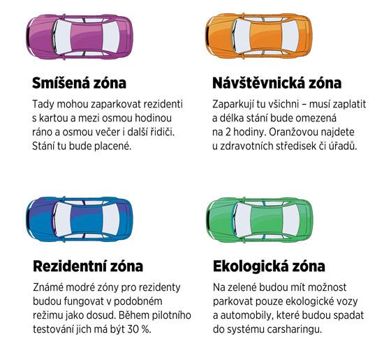 Nové barevné parkovací zóny v Praze