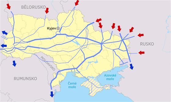 Tranzit plynu přes Ukrajinu