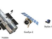Porovn�n� velikosti satelit�.