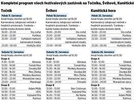 Kompletní program všech festivalových zastávek na Točníku, Švihově, Kunětické...