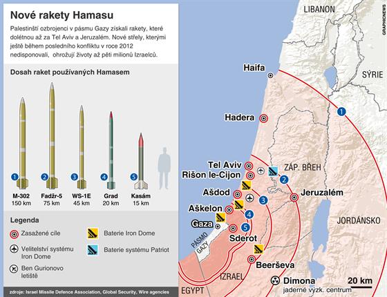 Nové rakety Hamasu
