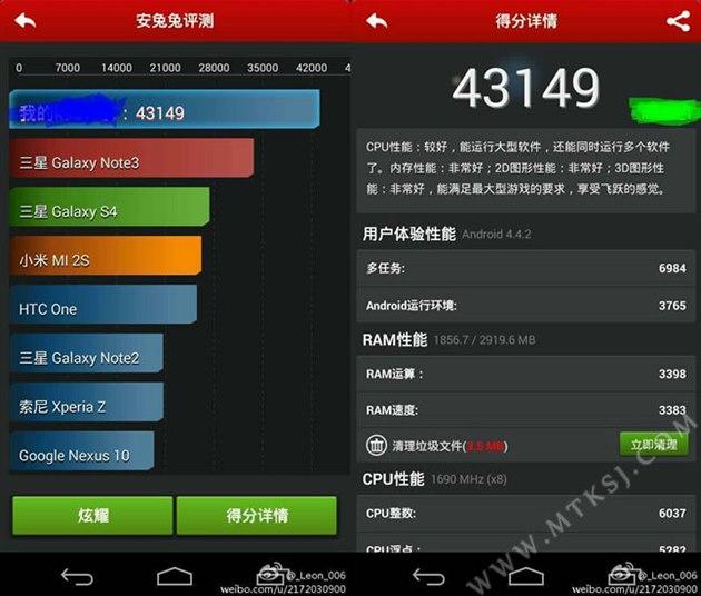 Neznámé zařízení osazené procesorem MediaTek MT6595 dosáhlo v benchmarku AnTuTu...