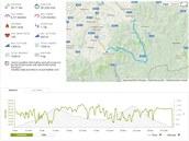 Záznam tréninkového běhu z aplikace Endomondo