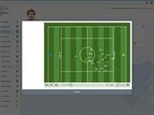 Díky přesné analýze technologie umožňuje  zlepšení tréninku konkrétních herních...