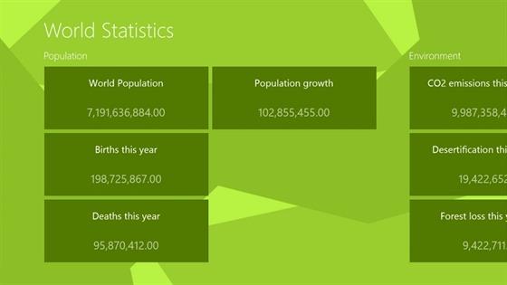 World Statistics vám nabídne zajímavý pohled na život na Zemi v aktuálních...