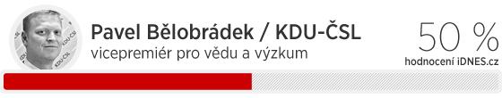 Hodnocení ministrů Sobotkovy vlády: Pavel Bělobrádek 50 %