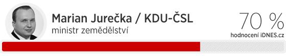 Hodnocení ministrů Sobotkovy vlády: Marian Jurečka 70 %