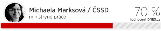 Hodnocení ministrů Sobotkovy vlády: Michaela Marksová 70 %