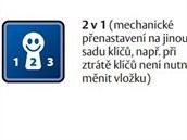 Piktogram systému 2v1