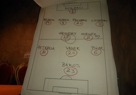 V konferen�n� m�stnosti hotelu Vigo z�staly po fotbalistech Petrolulu Ploje��...