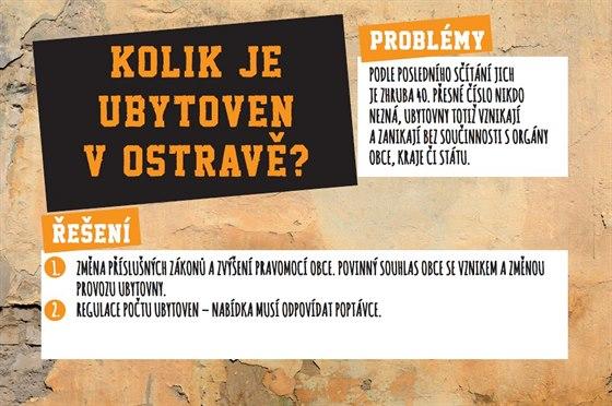 Kolik je ubytoven v Ostrav�?
