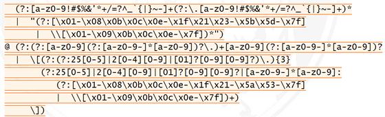 Regulární výraz pro identifikaci e-mailové adresy je poměrně komplikovaný....