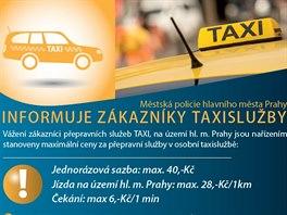 Pražští strážníci budou turistům distribuovat leták s informacemi o podmínkách...