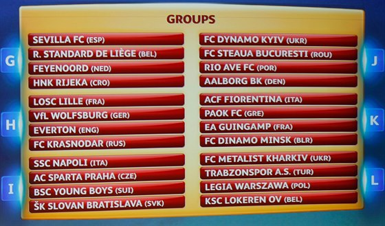 VYLOSOV�NO. Takhle vypad� rozd�len� z�kladn�ch skupin Evropsk� ligy. Sparta je...
