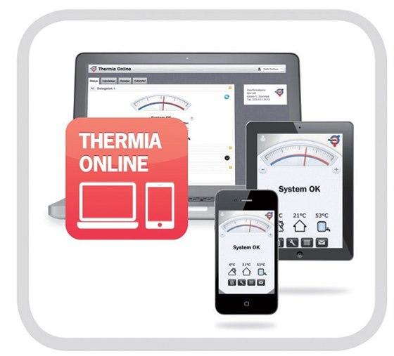 Thermia online