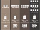Porovnání čtyř generací modelu Galaxy Note