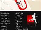 Mých prvních deset kilometrů v životě