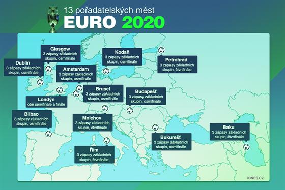 EURO 2020 - pořadatelská města