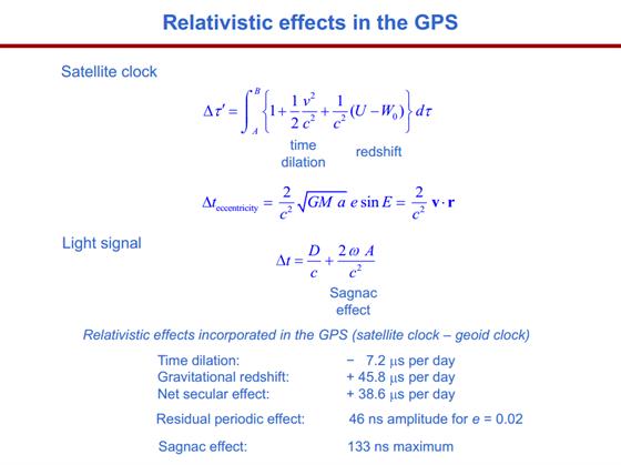 Shrnutí relativistických efektů