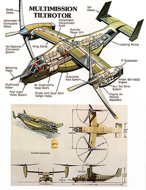 P�vodn� podoba Osprey se od t� kone�n� zna�n� li��.