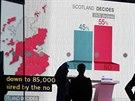 Výsledky skotského referenda na velké obrazovce v ústředí skotských separatistů po sečtení 29 z 32 okrsků. Konečný výsledek se už nezměnil.