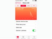 iOS 8 - aplikace Zdraví a detaily o ušlé vzdálenosti.