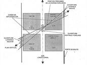 Schéma polohy kontejnerů a trhaviny (Position presumee de la chargé explosive)...