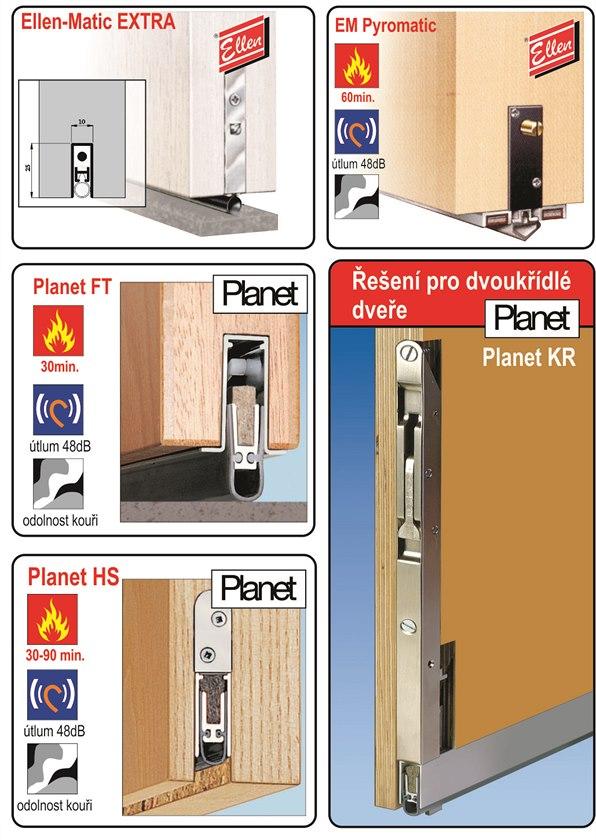 Utěsnění spodní hrany dveří a vrat