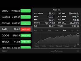 iPhone 6 Plus - zobrazení aplikace Akcie na šířku.