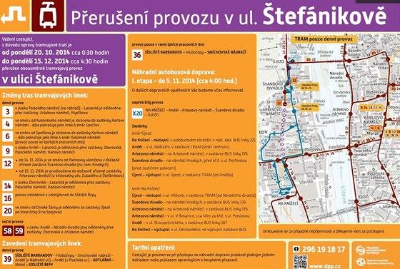 Přerušení provozu a náhradní doprava MHD ve Štefánikově ulici