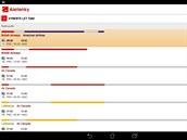 Aplikace Aletenky umí nyní vyhledávat lety u mnohem více aerolinek.