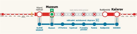 V�luka metra C mezi stanicemi Hlavn� n�dra�� a Ka�erov