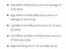 Statistiky Facebook.com operují s denními a měsíčními uživateli
