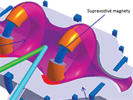 Schéma fúzního zařízení ze Skunk Works podle Lockheed Martin. Plazma je...