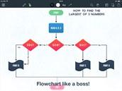 Vaplikaci Grafio - Diagrams & ideas si snadno vytvoříte přehledná schémata