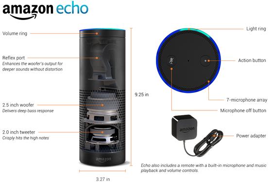 Takto bude vypadat Amazon Echo.