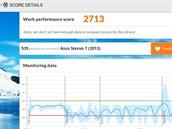 PCMark for Android Benchmark prověří celkový výkon vašeho tabletu