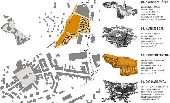 Náchodské náměstí zabírá víc než hektar plochy, stejně tak zámek nad městem. Organizátoři referenda upozorňují na svých plakátech, že plánovaný hypermarket s parkovišti v bývalé Tepně zabere skoro tři hektary blízko centra.